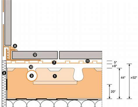 progetto riscaldamento a pavimento riscaldamento a pavimento schluter bekotec syncronia
