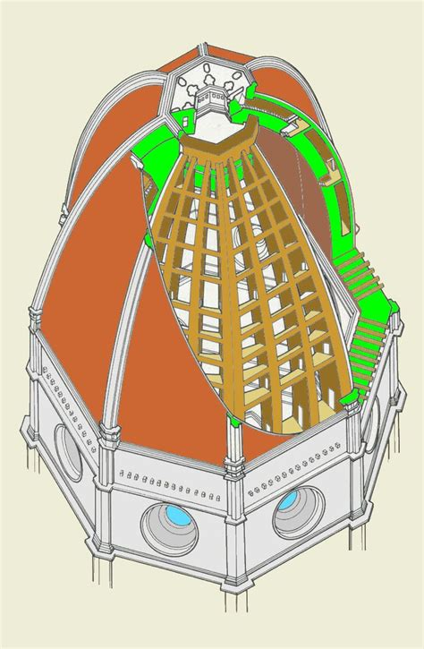 cupola florence diagram of brunelleschi s dome on the duomo church the