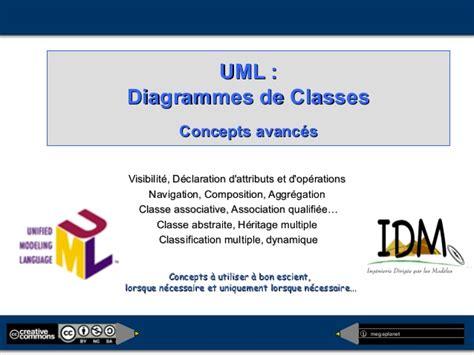 diagramme de classe java en ligne uml diagrammes de classes concepts avances 27