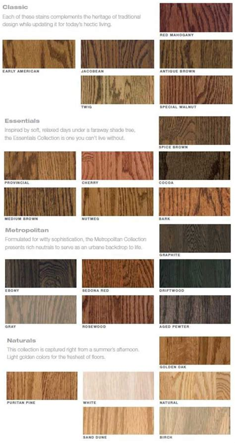 wood stains colors wood stain colors from bona for use on wood floors