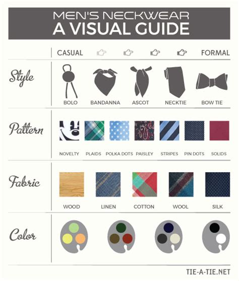 tie pattern types a visual guide to men s neckties bow ties other