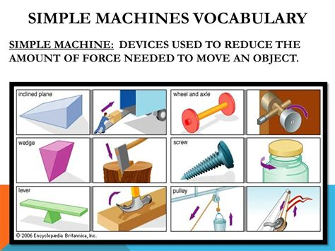 Simple Machines list of synonyms and antonyms of the word simple machines