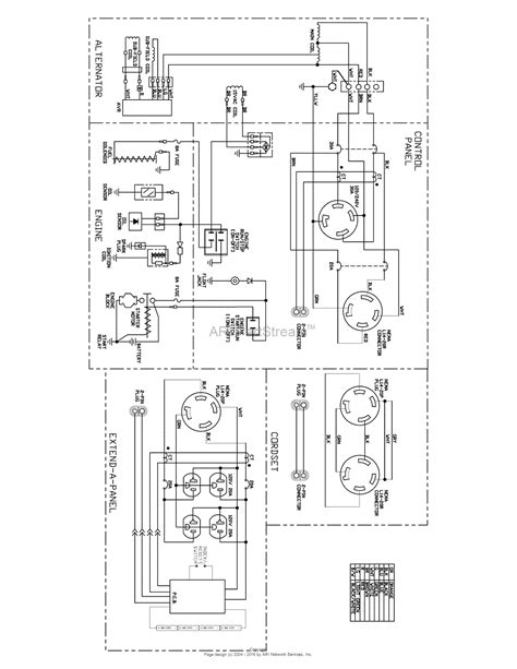 troy bilt generator wiring diagram wiring diagram with