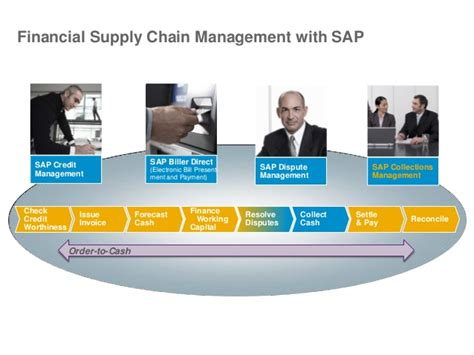 Uhd Mba Supply Chain Management Salary by Sap Credit And Collection Management