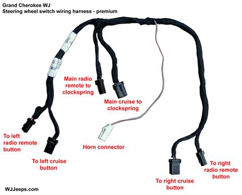 1995 jeep grand wiring steering collam new wiring diagram 2018 1995 jeep grand wiring steering collam new