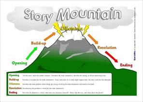 story mountain poster a4 sb6510 sparklebox