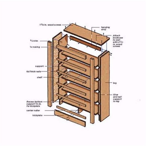 how to build a bookcase overview how to build a bookcase this old house