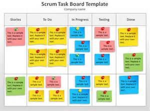 Virtual Room Planner gerenciamento de projetos 233 apenas mais uma burocracia