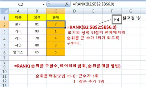 Fdu Mba Ranking by Basic 2013 10 글 목록 2 Page
