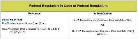 apa format url citation legal materials apa guide guides at rasmussen college