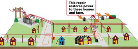 help paying electric bill in ma power restoration