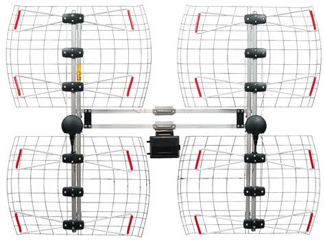 db8e ultra range outdoor dtv antenna review gadget