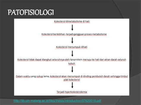 hiperkolesterolemia hypercolesterolemia