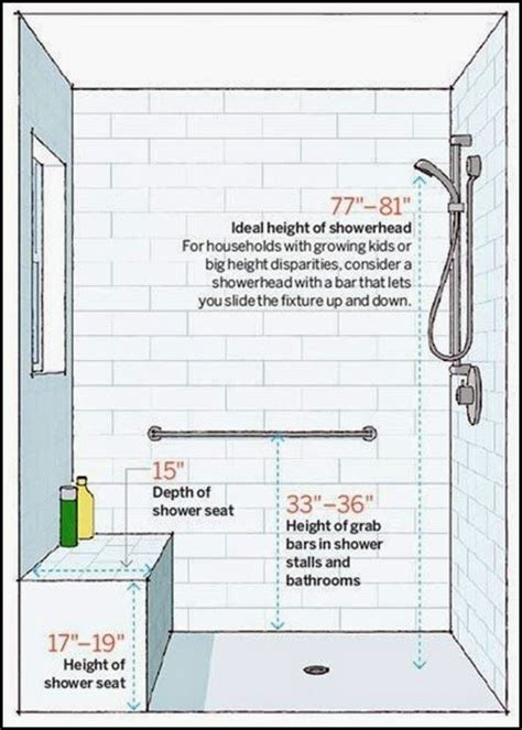 bathroom measurements did you know this bodacious bathrooms pinterest