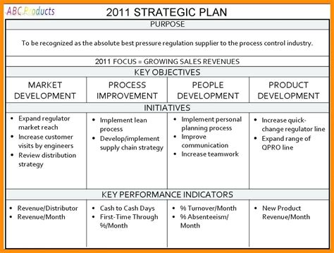 developing a strategic plan template template idp template sle business development