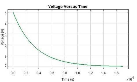 voltage drop across inductor calculator voltage across inductor calculator 28 images how to calculate energy stored in inductor 28