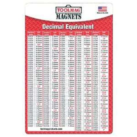 decimal house decimal house place value number houses poster 28