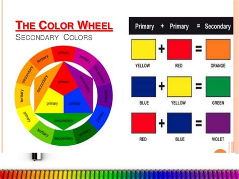 definition of secondary colors the color wheel tertiary colors mixing primary and