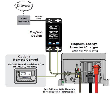 120vac generator wiring diagram get free image about