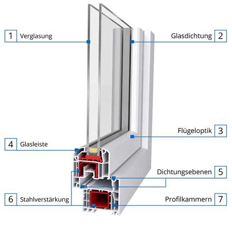 vitrage classe 5 aluplast ideal 174 4000 profil system mit ral g 252 tezeichen