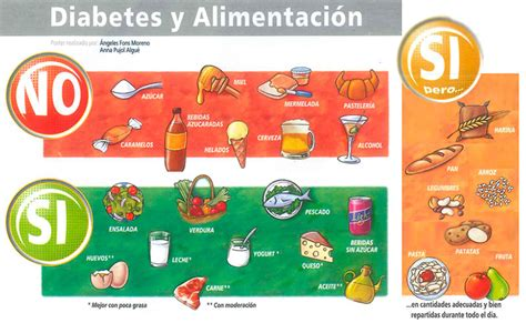 consejos  vencer  la diabetes cocemfe navarra