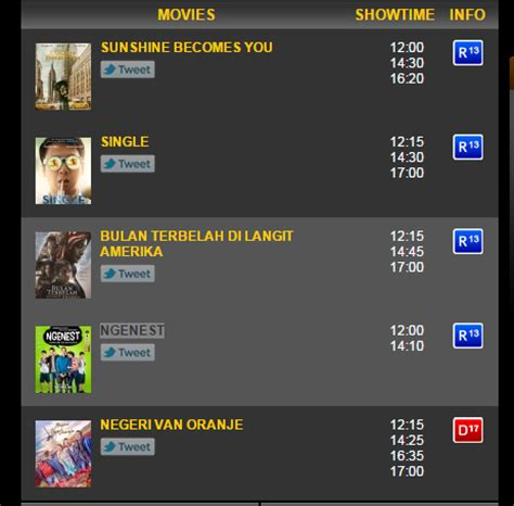 film bioskop ep semarang akhir tahun 2015 film indonesia jadi raja di bioskop semarang
