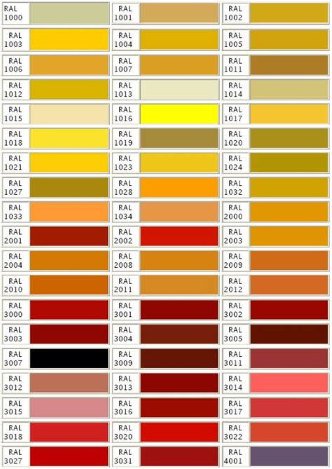 ral color guide pictures to pin on pinsdaddy