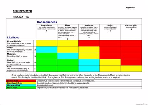excel matrix template risk assessment matrix template excel template update234