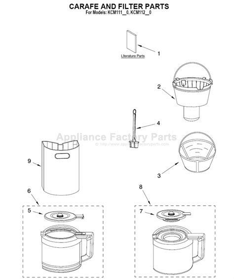kitchen aid appliance parts parts for kcm112ob0 kitchenaid small appliances