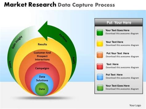 research design powerpoint slides keyboard powerpoint templates slides and graphics