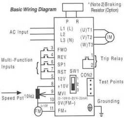 basic wiring diagram of saftronics s 10 micro ac drive binatani