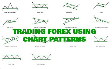 trading pattern it forex friend loan september 2017