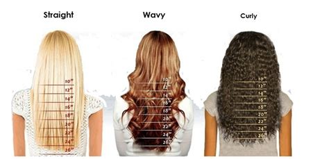 what is the best lenght of hair for a saggin jawline hair length chart