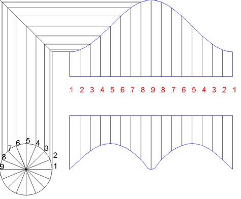 pipe saddle template how to pipe template
