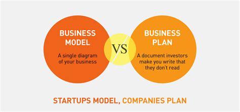 design house business model business model 101