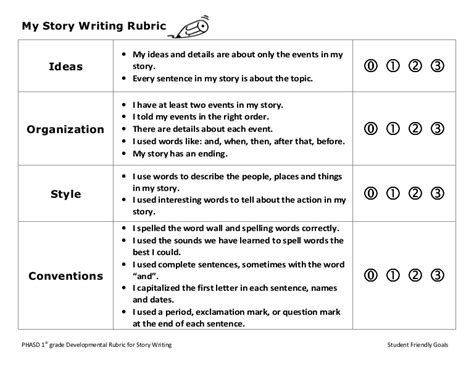 7 Letter Words Ending In Yen My Story Writing Rubric 1st Grade Student Friendly Writing