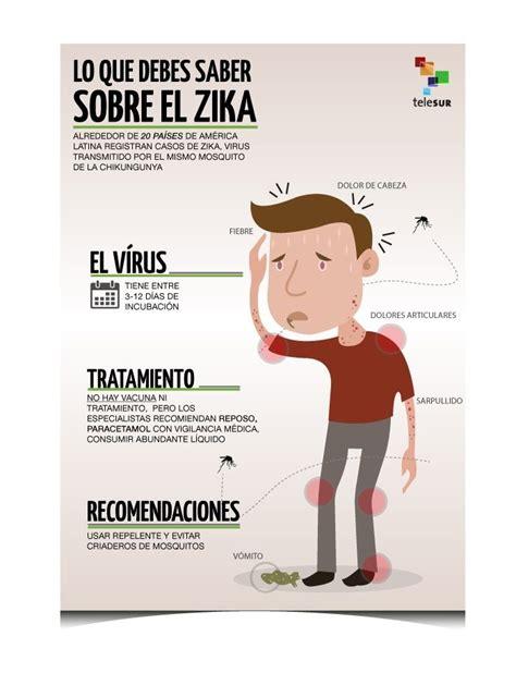 imagenes de niños con zika venezuela 255 casos de guillain barr 233 relacionados con el