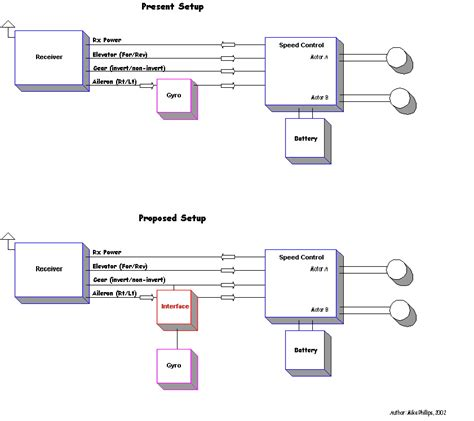 block diagram design block diagram visio yhgfdmuor net