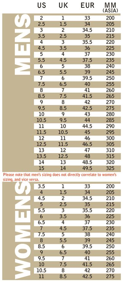 rock climbing shoe sizes rock climbing shoe sizing 28 images sizing climbing