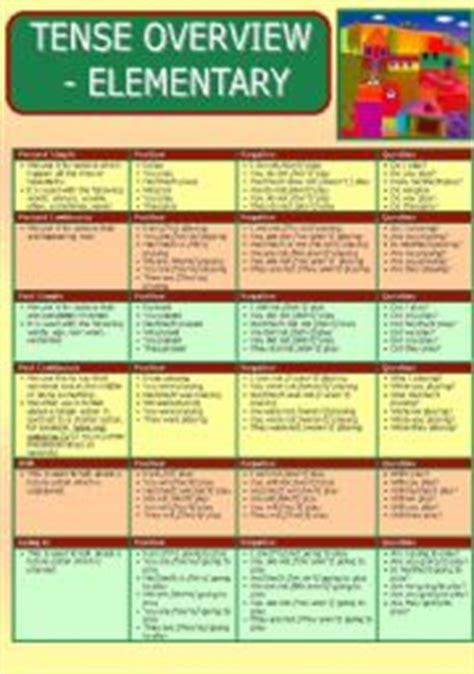 teaching worksheets verb tenses