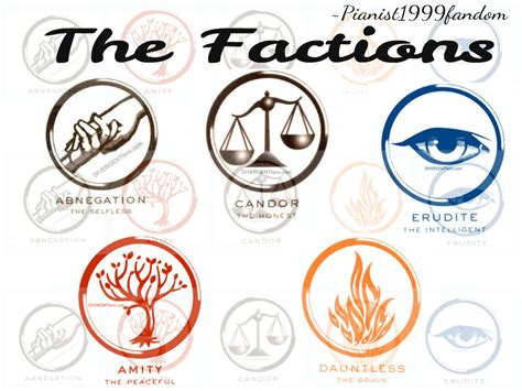 Colors And Meanings by Image The Factions Edit Jpg Divergent Wiki