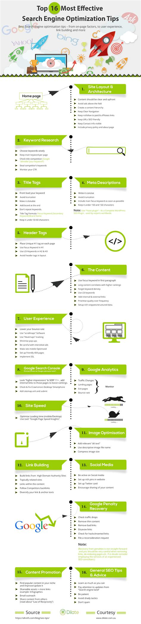 Top Tips On Seo Link Content Marketing For B2b Top Seo Tips 2016 Tools And Tips For Social Media