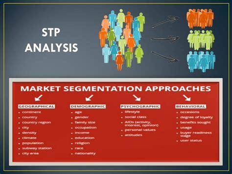 Market Segmentation Targeting And Positioning Mba Notes by Segmentation Targeting And Positioning Of Amul Bba Mantra