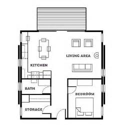 Simple Cabin Plans Washington Cabin Floor Plan Affordable Cabin Escape Sunset
