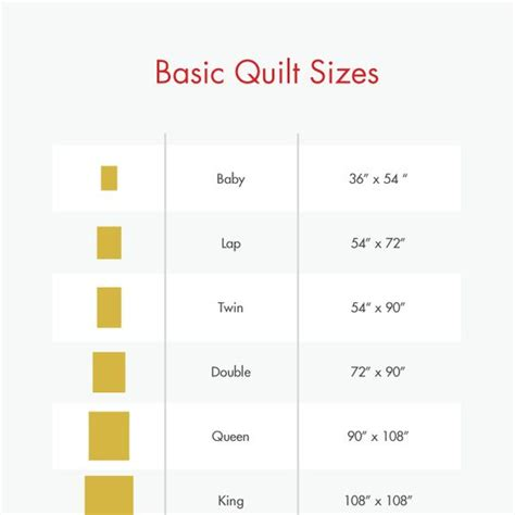 Quilting Sizes Charts by Quilt And Quilt Sizes On