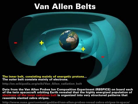 where are we earth according to the bible books philip stallings the biblical flat earth the dome of the