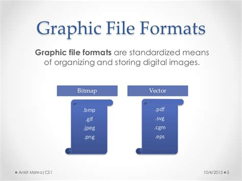 format file graphic basic introduction to graphic file formats