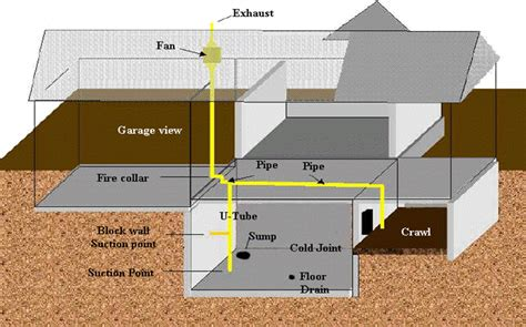 radon information inspect homes 4u