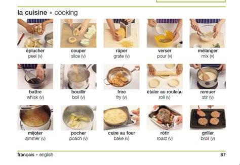 verbe de cuisine verbes pour la cuisine fle lexique cooking