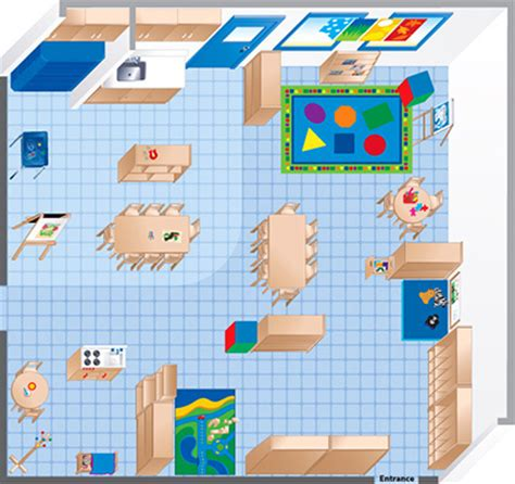 Discribe A Floor Plan For Preschool Classroom - early childhood education after class three